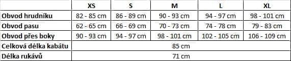 Tabulka velikostí DIVA MILANO podzim/jaro
