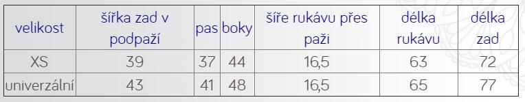 Tabulka velikostí - letní svetry