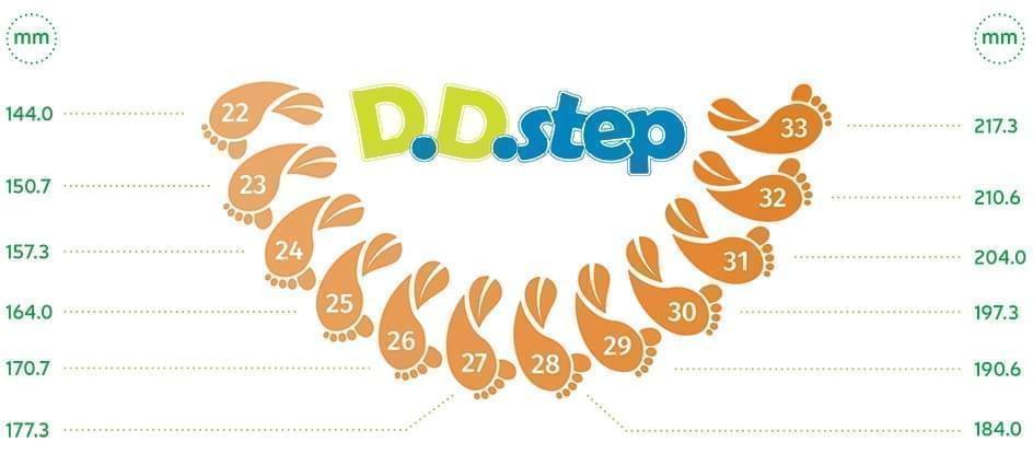 Tabulka velikostí D.D.Step